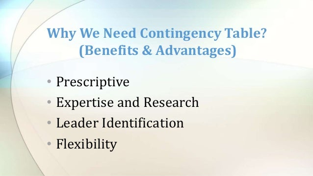matching contingency variables and organizational structure Appropriate response is crystalized in a 'match' or 'fit' between structural  and  other contingency variables in relation to organization structure was put.