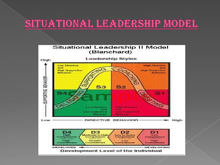 Leadership: Contingency Theory