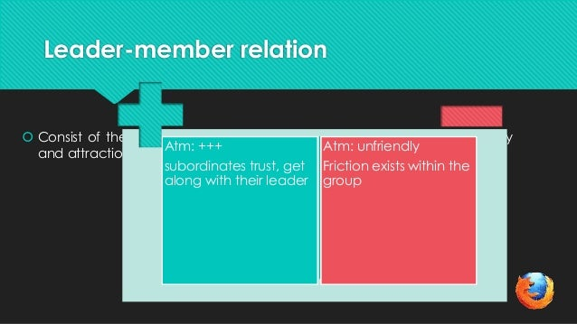 Leader-member relation Consist of the group atmosphere and the degree of confidence, loyaltyand attraction that followers...