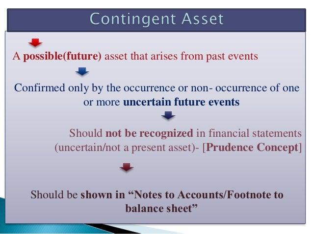 Image result for Contingent Asset