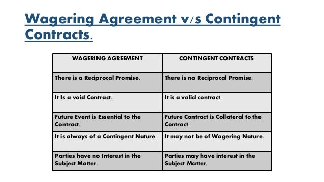 Contingent Contract