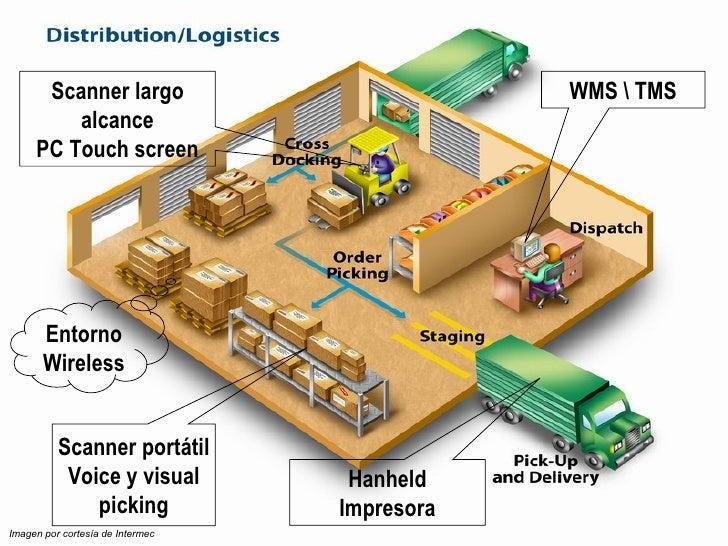 Tendencias Y Desaf 237 Os Para La Log 237 Stica Latinoamericana