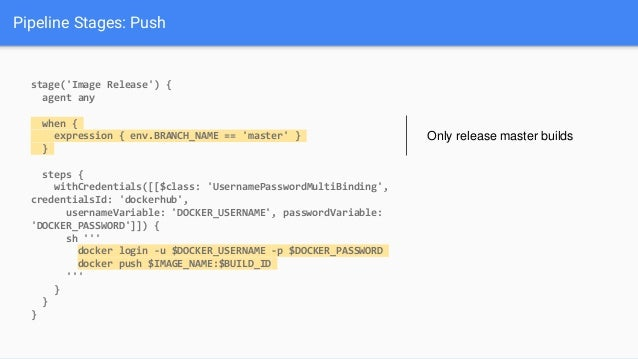 Continuous Delivery to Kubernetes Using Helm