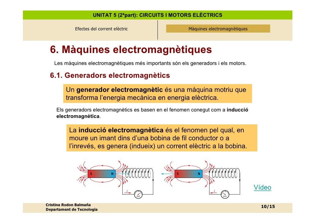 UNITAT 5 (2ªpart): CIRCUITS I MOTORS ELÈCTRICS                Efectes del corrent elèctric                Màquines electro...