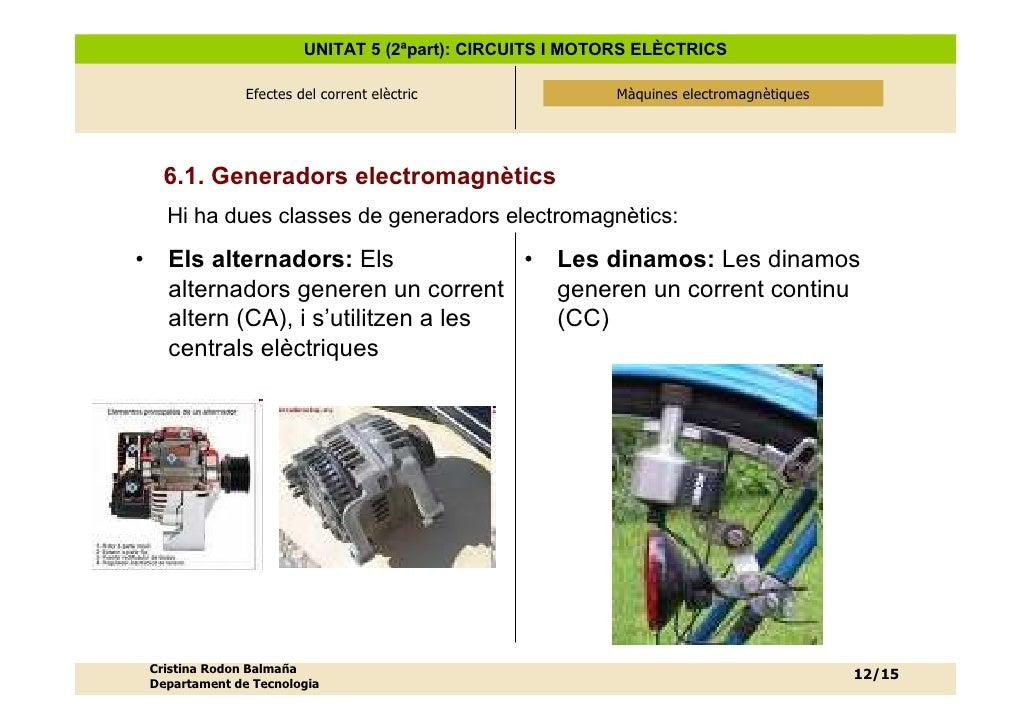 UNITAT 5 (2ªpart): CIRCUITS I MOTORS ELÈCTRICS                 Efectes del corrent elèctric              Màquines electrom...