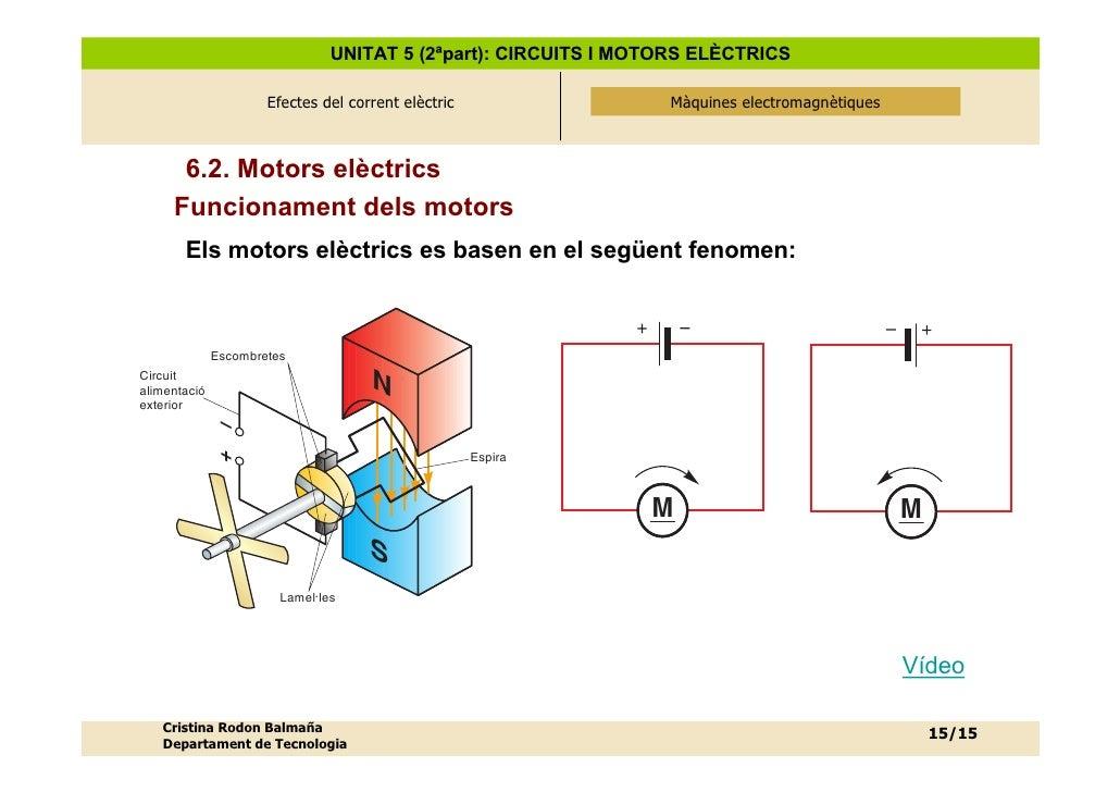 UNITAT 5 (2ªpart): CIRCUITS I MOTORS ELÈCTRICS                        Efectes del corrent elèctric               Màquines ...
