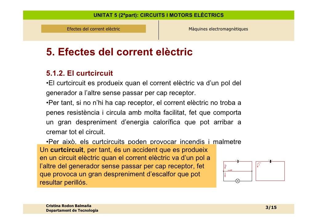 UNITAT 5 (2ªpart): CIRCUITS I MOTORS ELÈCTRICS              Efectes del corrent elèctric                 Efectes del corre...
