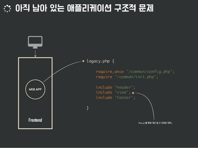 babel(ES6), sass, webpack Node.js v8.x http-proxy, requestExpress.js, Handlebars Vue.js v2.x axios gradle, babel(ES6), sas...