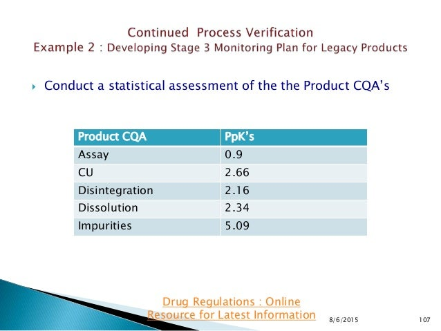  Conduct a statistical assessment of the the Product CQA's 8/6/2015 107 Drug Regulations : Online Resource for Latest Inf...