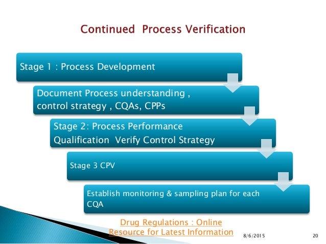 8/6/2015 20 Drug Regulations : Online Resource for Latest Information Stage 1 : Process Development Document Process under...