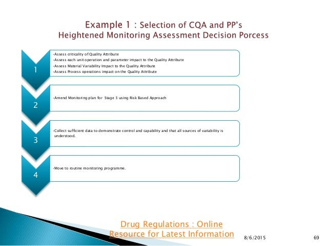 8/6/2015 69 Drug Regulations : Online Resource for Latest Information 1 •Assess criticality of Quality Attribute •Assess e...