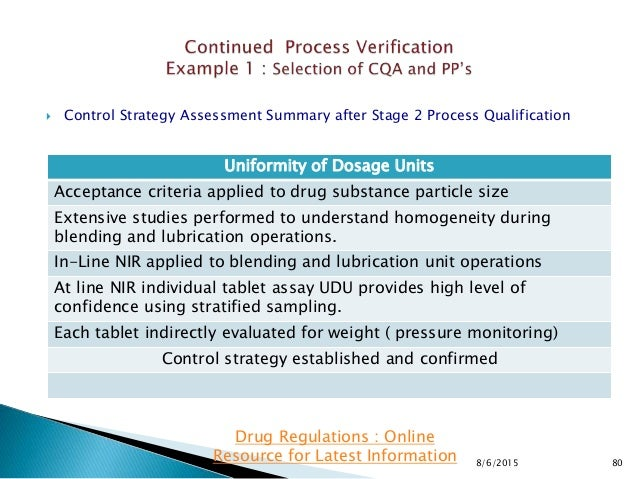  Control Strategy Assessment Summary after Stage 2 Process Qualification 8/6/2015 80 Drug Regulations : Online Resource f...