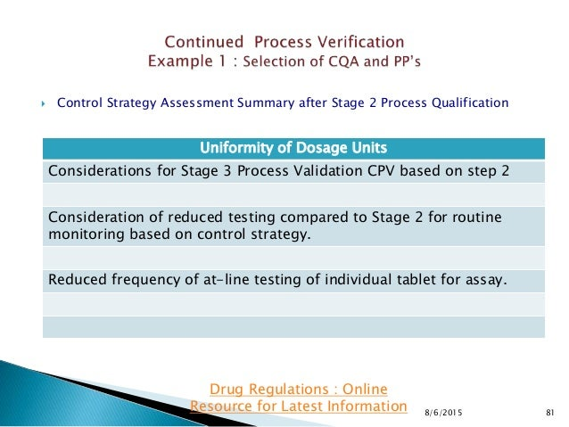  Control Strategy Assessment Summary after Stage 2 Process Qualification 8/6/2015 81 Drug Regulations : Online Resource f...