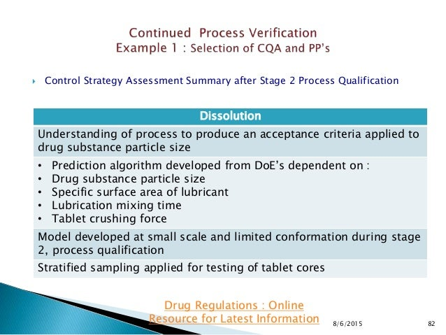  Control Strategy Assessment Summary after Stage 2 Process Qualification 8/6/2015 82 Drug Regulations : Online Resource f...