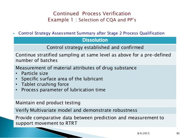  Control Strategy Assessment Summary after Stage 2 Process Qualification 8/6/2015 83 Dissolution Control strategy establi...