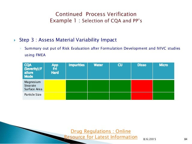  Step 3 : Assess Material Variability Impact ◦ Summary out put of Risk Evaluation after Formulation Development and IVIVC...