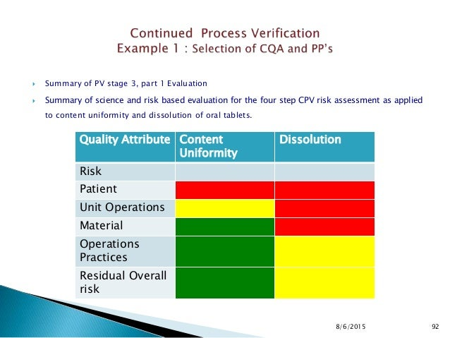  Summary of PV stage 3, part 1 Evaluation  Summary of science and risk based evaluation for the four step CPV risk asses...