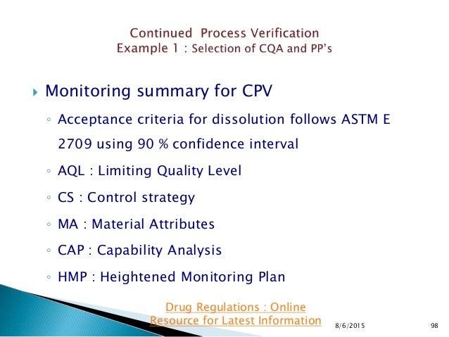  Monitoring summary for CPV ◦ Acceptance criteria for dissolution follows ASTM E 2709 using 90 % confidence interval ◦ AQ...