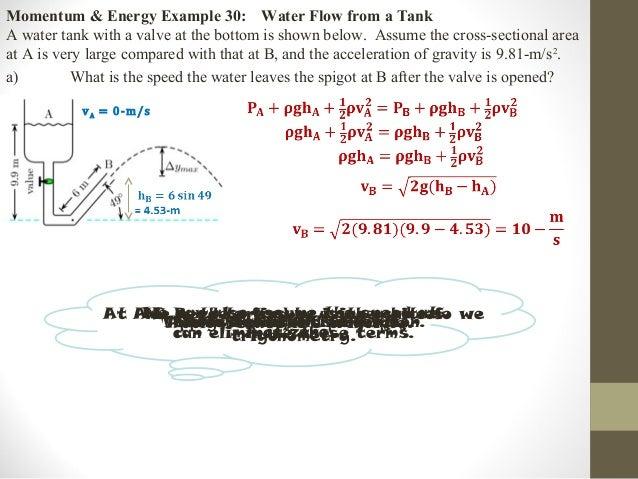 continuity of fluid flow bernoulli 39 s principle. Black Bedroom Furniture Sets. Home Design Ideas