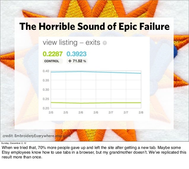 The Horrible Sound of Epic Failure credit: EmbroideryEverywhere.etsy.comSunday, December 2, 12When we tried that, 70% more...