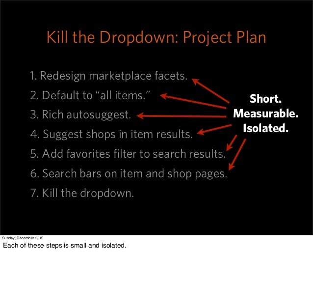"Kill the Dropdown: Project Plan              1. Redesign marketplace facets.              2. Default to ""all items.""      ..."