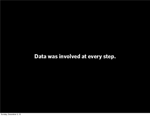 Data was involved at every step.Sunday, December 2, 12