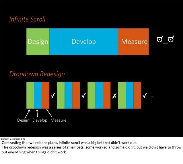 Infinite Scroll                         Design          Develop                      Measure              ಠ_ಠ       Dropdow...