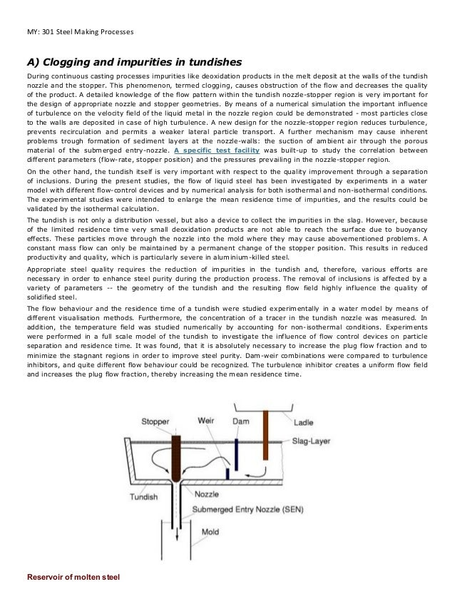 prevention of nozzle clogging in continuous casting of steel Ever since continuous casting was introduced, nozzle clogging has been a   calcium treatment already represents a possible solution to  certain other  reasons3 cleaning the steel melt by agitation is an alternative solution,.