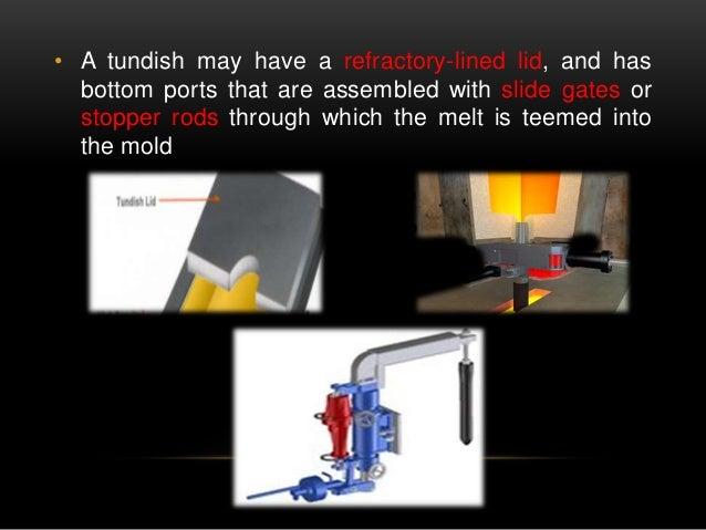 Tundish Slide Gates : Continuous casting tundish technology