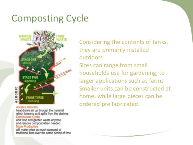 Continuous Composting Tanks