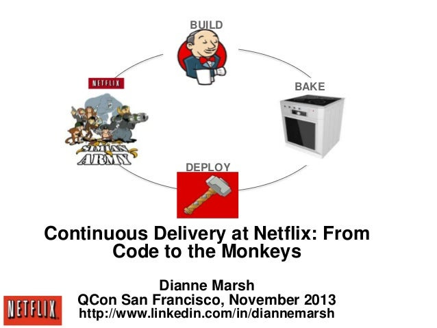 BUILD  BAKE  DEPLOY  Continuous Delivery at Netflix: From Code to the Monkeys Dianne Marsh QCon San Francisco, November 20...