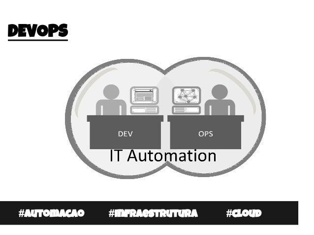 #Automacao #Infraestrutura #cloud DEVOPS