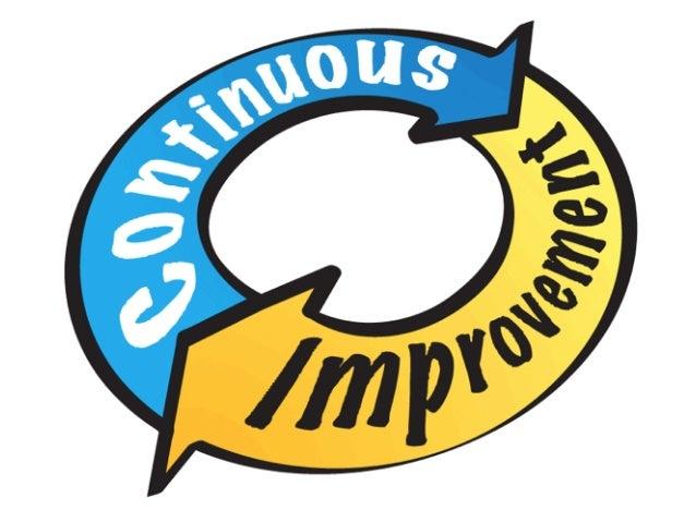 Cultura da Melhoria Continua - Iniciativas - Criatividade