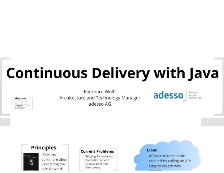 Continuous Delivery with java