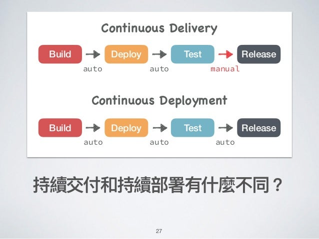 Continuous Delivery Workshop with Ansible x GitLab CI (2nd+)