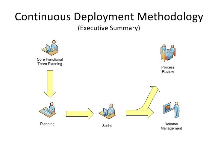 Continuous Deployment Methodology  (Executive Summary)