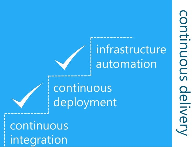 continuous delivery reliable software releases pdf