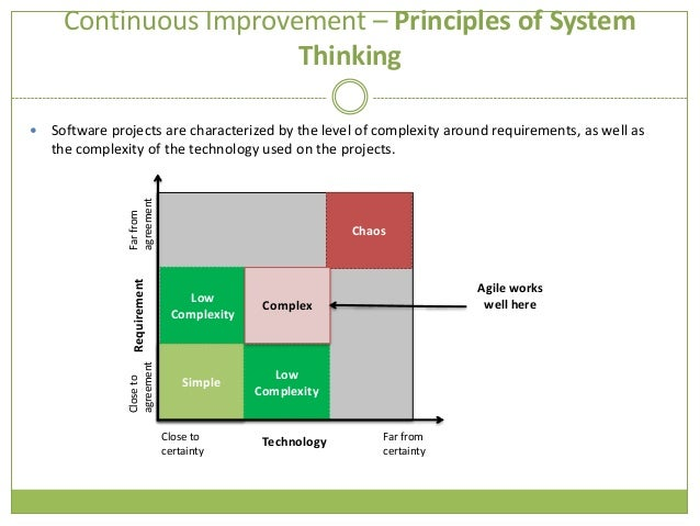 continuous improvement in software development The focus is on continuous improvement of the software development process  and the deployment of that process from a single organization at fullerton,.