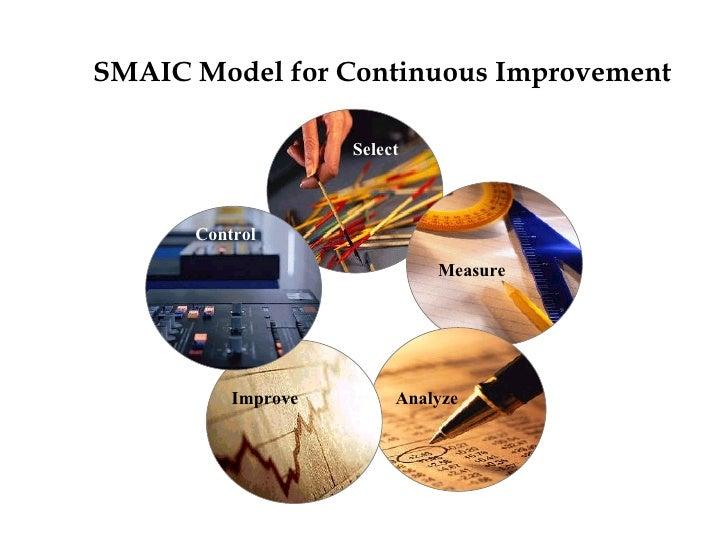 FICCI                                            CE        SMAIC Model for Continuous Improvement                         ...