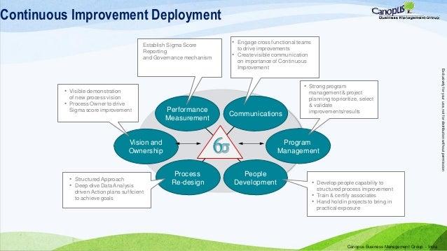 Continuous Improvement Deployment Vision and Ownership Program Management Performance Measurement People Development Commu...