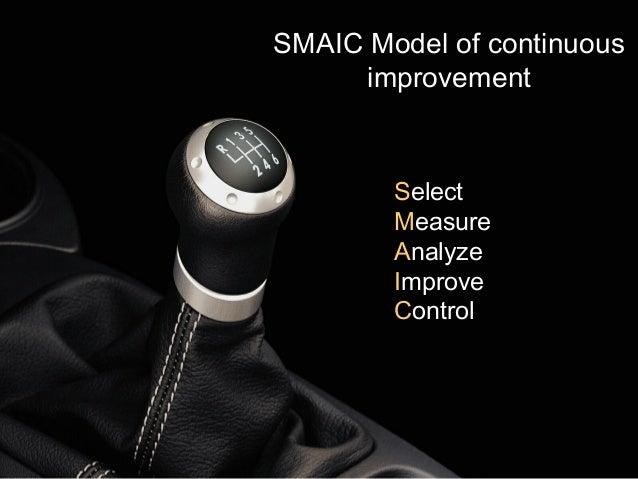 SMAIC Model of continuous      improvement        Select        Measure        Analyze        Improve        Control