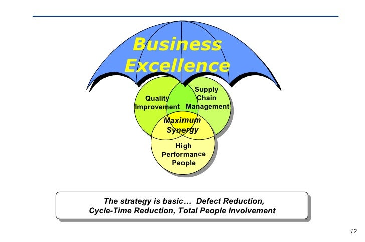 continuous improvement strategies Continuous improvement is the on-going effort to improve products, services and   if there is not adequate support for a continuous improvement program to be   leader, and introduce new products, techniques and strategies to the market.