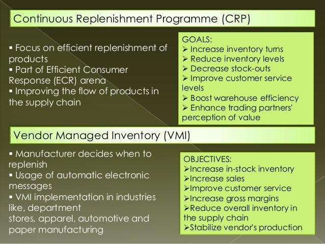 Continuous Replenishment And Vendor Managed Inventory