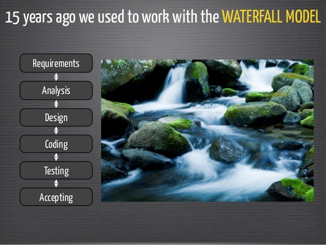 15 years ago we used to work with the WATERFALL MODEL  Requirements  Analysis  Design  Coding  Testing  Accepting