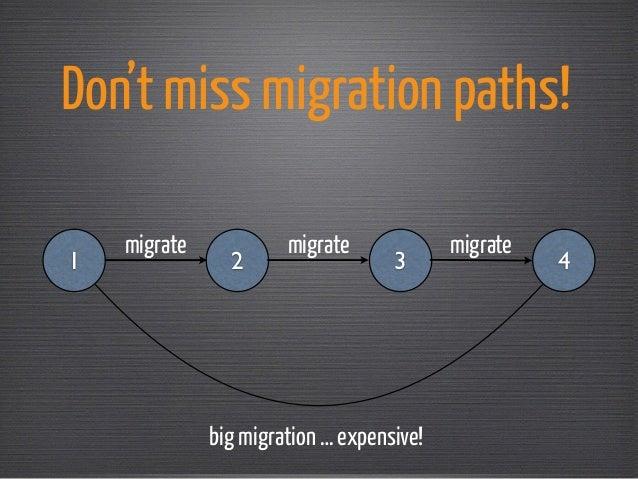 Don't miss migration paths!  migrate migrate migrate  1 2 3 4  big migration … expensive!