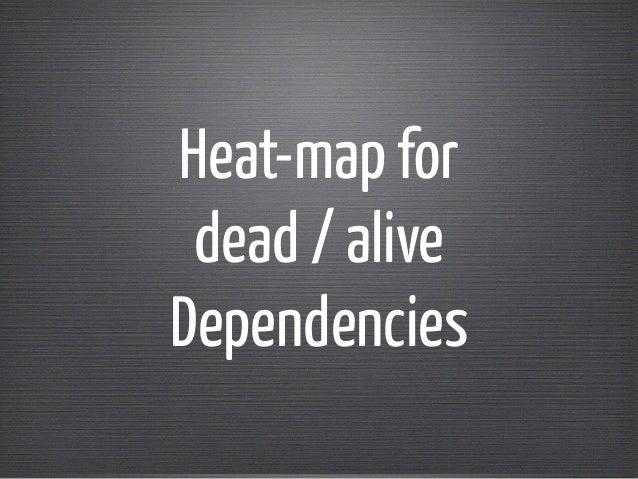 Heat-map for  dead / alive  Dependencies