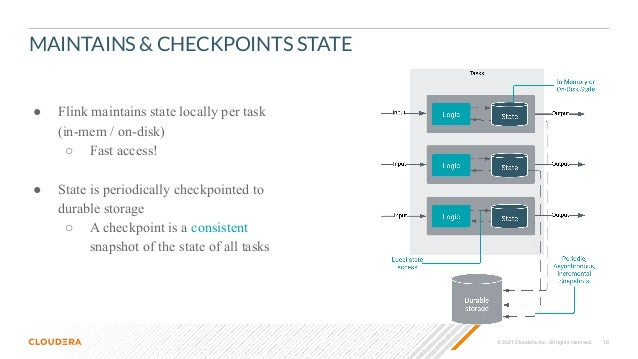 © 2021 Cloudera, Inc. All rights reserved. 10 MAINTAINS & CHECKPOINTS STATE ● Flink maintains state locally per task (in-m...