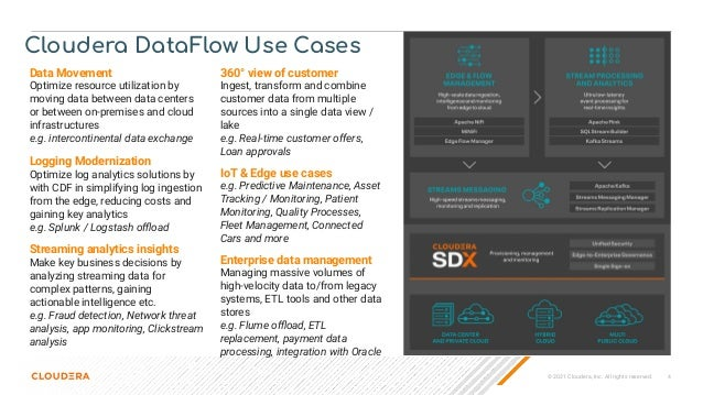© 2021 Cloudera, Inc. All rights reserved. 4 Cloudera DataFlow Use Cases Data Movement Optimize resource utilization by mo...