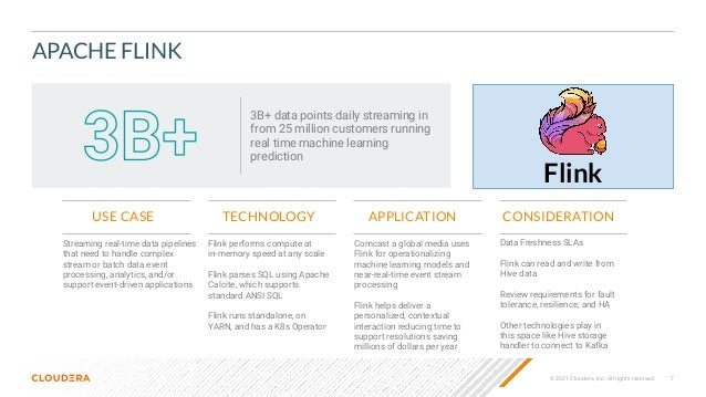 © 2021 Cloudera, Inc. All rights reserved. 7 APACHE FLINK Streaming real-time data pipelines that need to handle complex s...