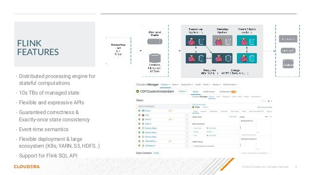 © 2020 Cloudera, Inc. All rights reserved. 8 FLINK FEATURES • Distributed processing engine for stateful computations • 10...